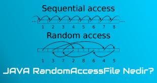 Java RandomAccessFile Nedir, Nasıl Kullanılır?